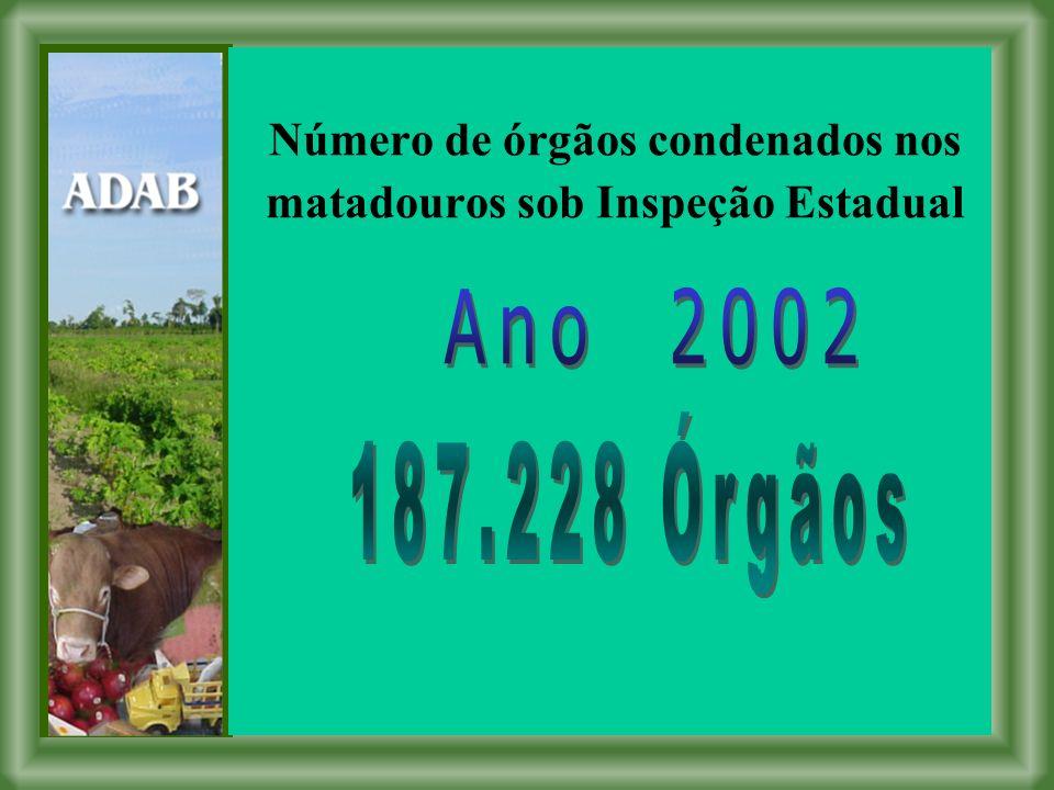 Número de órgãos condenados nos matadouros sob Inspeção Estadual