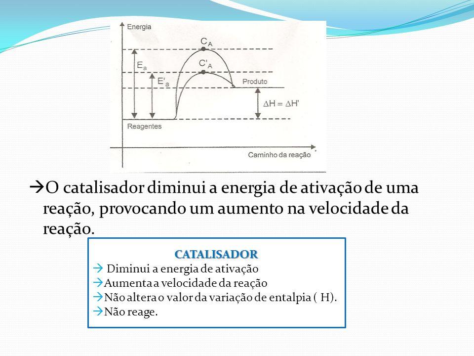 O catalisador diminui a energia de ativação de uma reação, provocando um aumento na velocidade da reação.