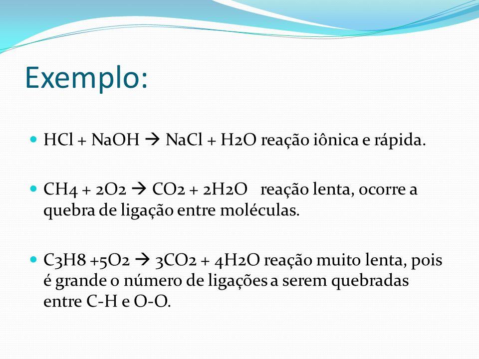 Exemplo: HCl + NaOH  NaCl + H2O reação iônica e rápida.