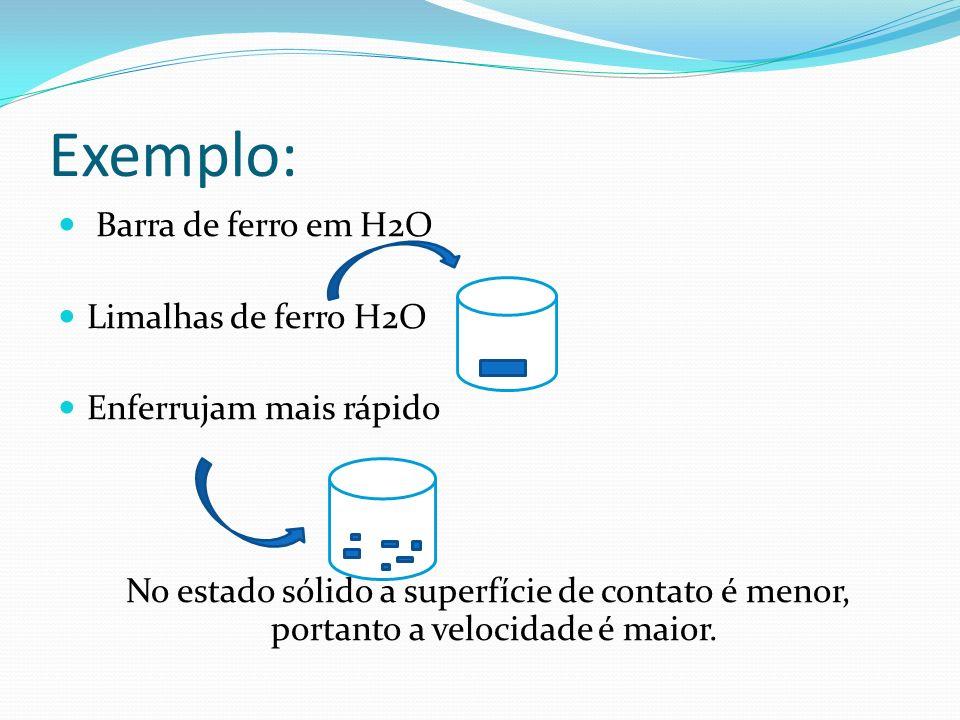 Exemplo: Barra de ferro em H2O Limalhas de ferro H2O