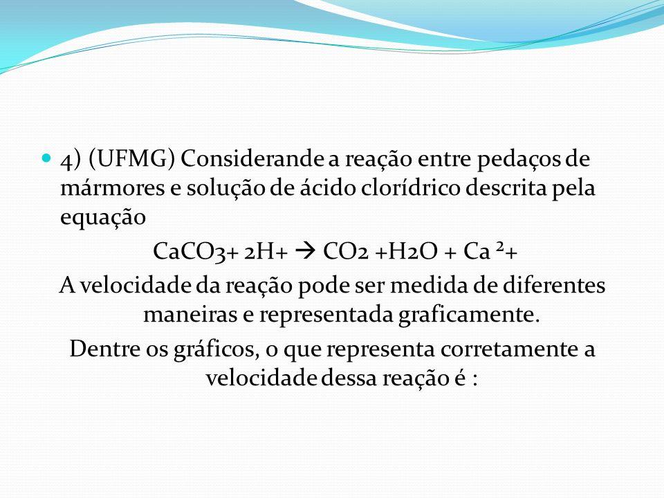 4) (UFMG) Considerande a reação entre pedaços de mármores e solução de ácido clorídrico descrita pela equação