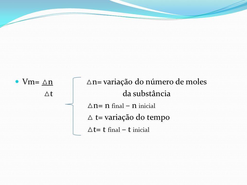 Vm= △n △n= variação do número de moles