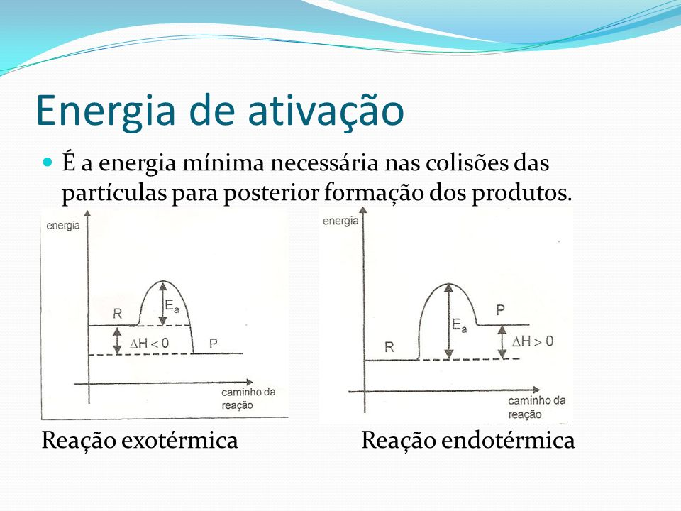 Energia de ativação É a energia mínima necessária nas colisões das partículas para posterior formação dos produtos.