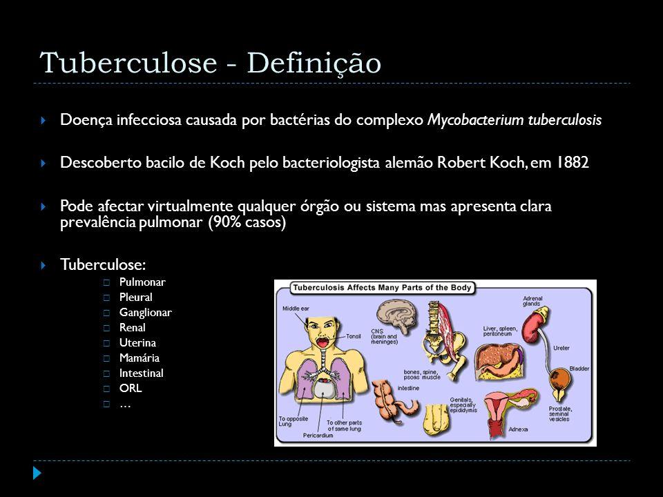Tuberculose - Definição
