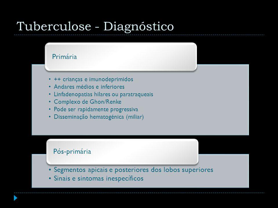 Tuberculose - Diagnóstico