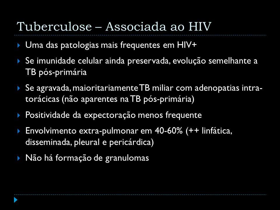 Tuberculose – Associada ao HIV