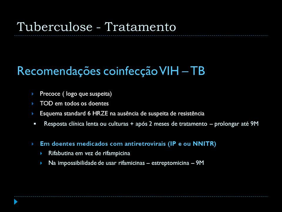 Recomendações coinfecção VIH – TB