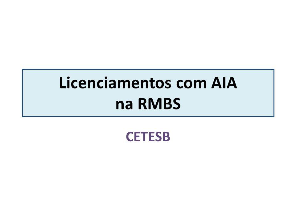 Licenciamentos com AIA na RMBS
