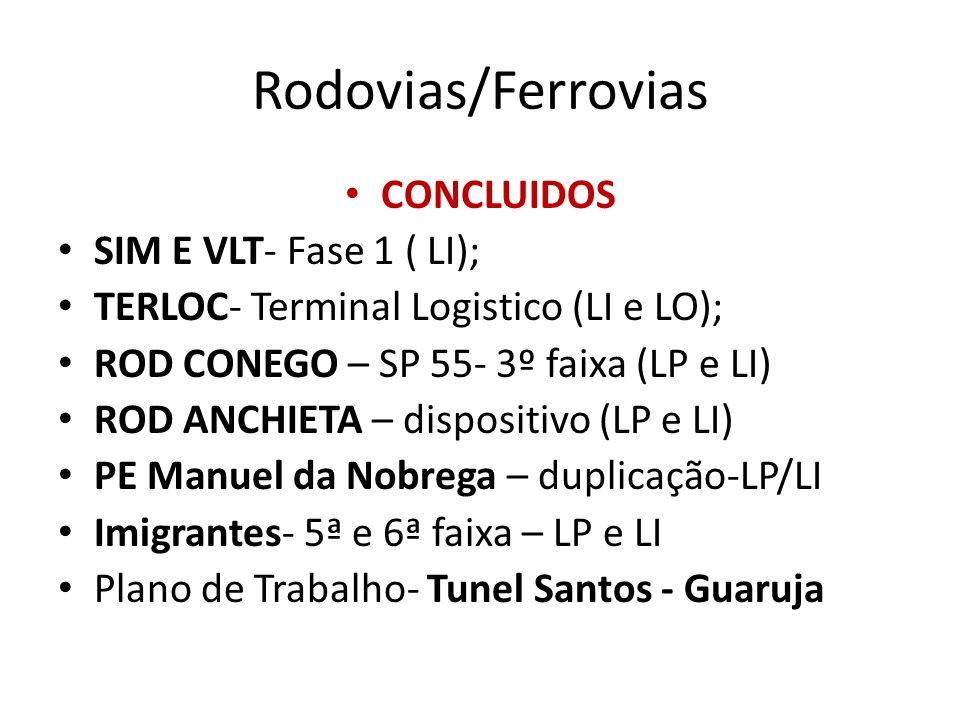 Rodovias/Ferrovias CONCLUIDOS SIM E VLT- Fase 1 ( LI);