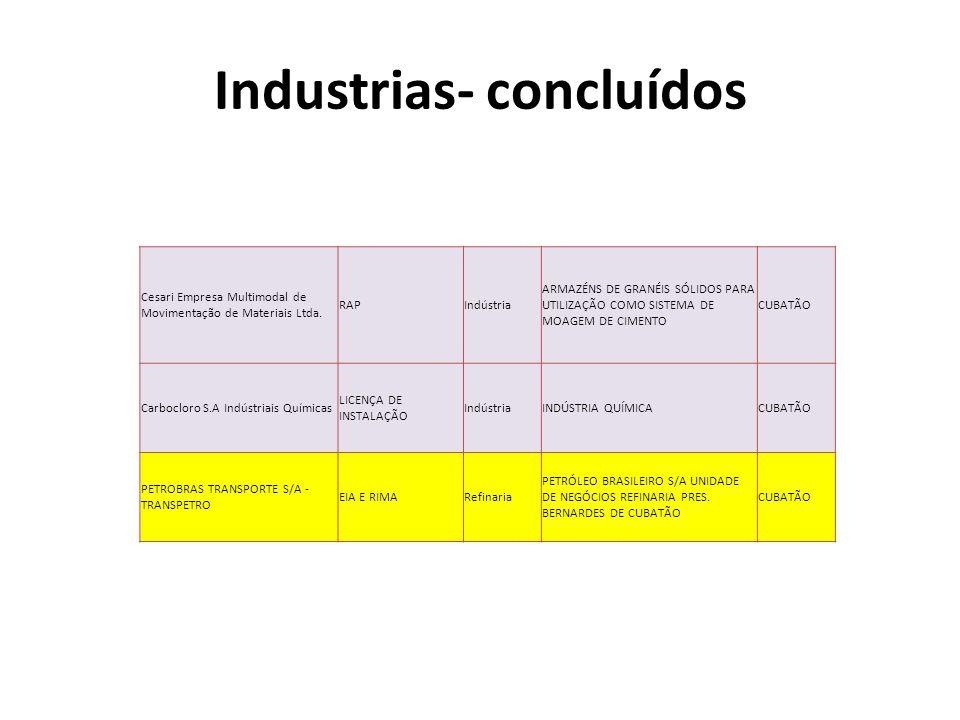Industrias- concluídos