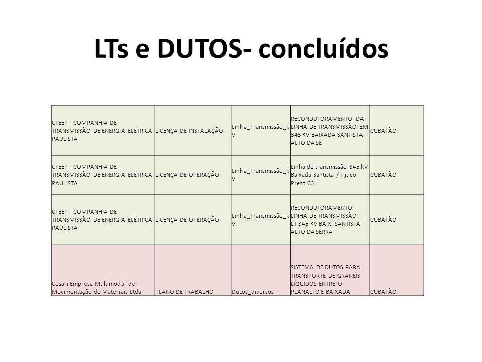 LTs e DUTOS- concluídos