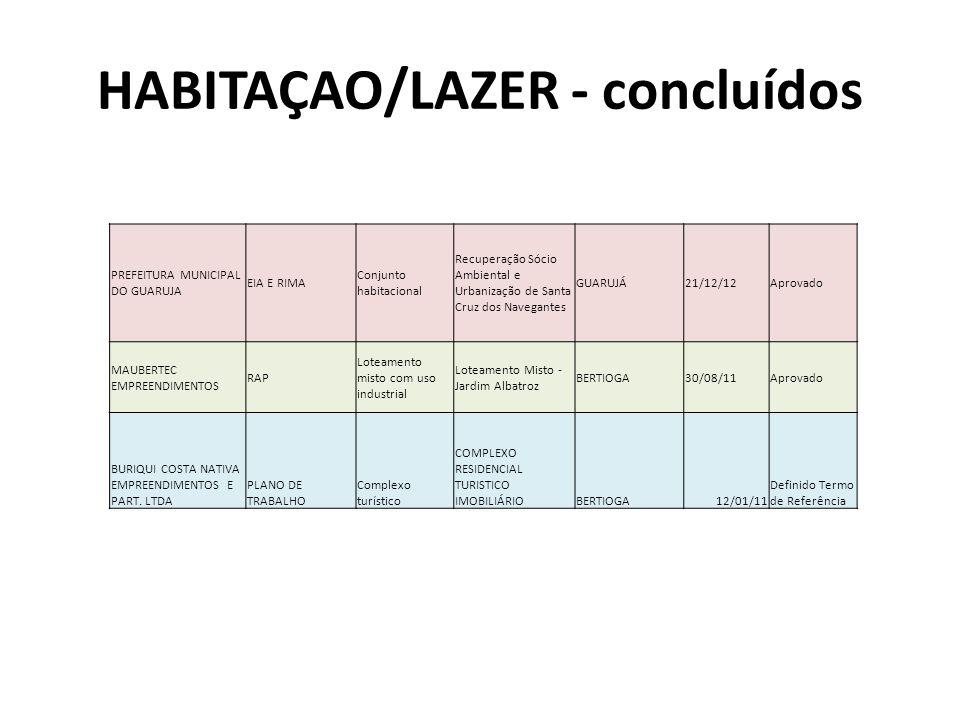 HABITAÇAO/LAZER - concluídos