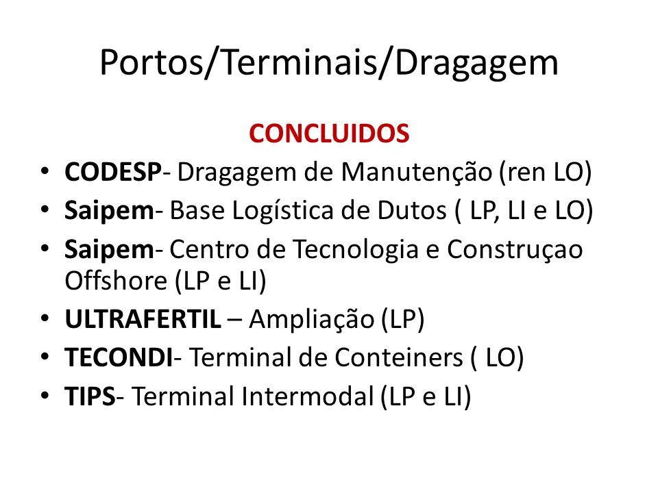 Portos/Terminais/Dragagem