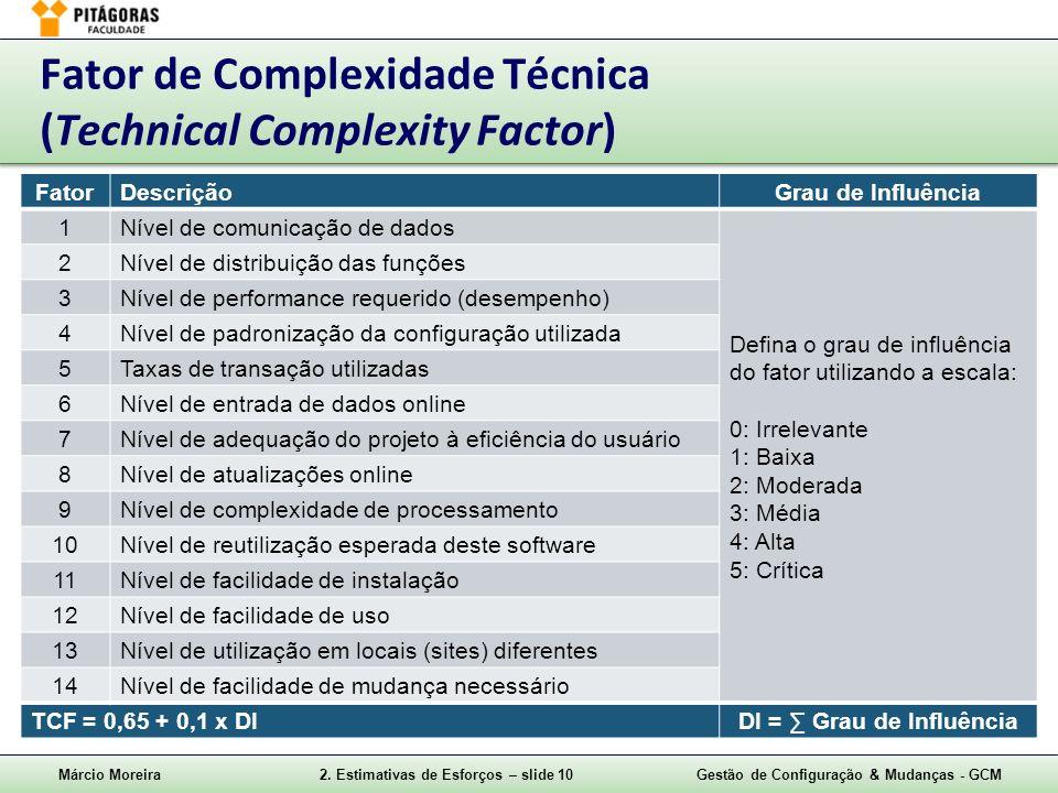 Fator de Complexidade Técnica (Technical Complexity Factor)