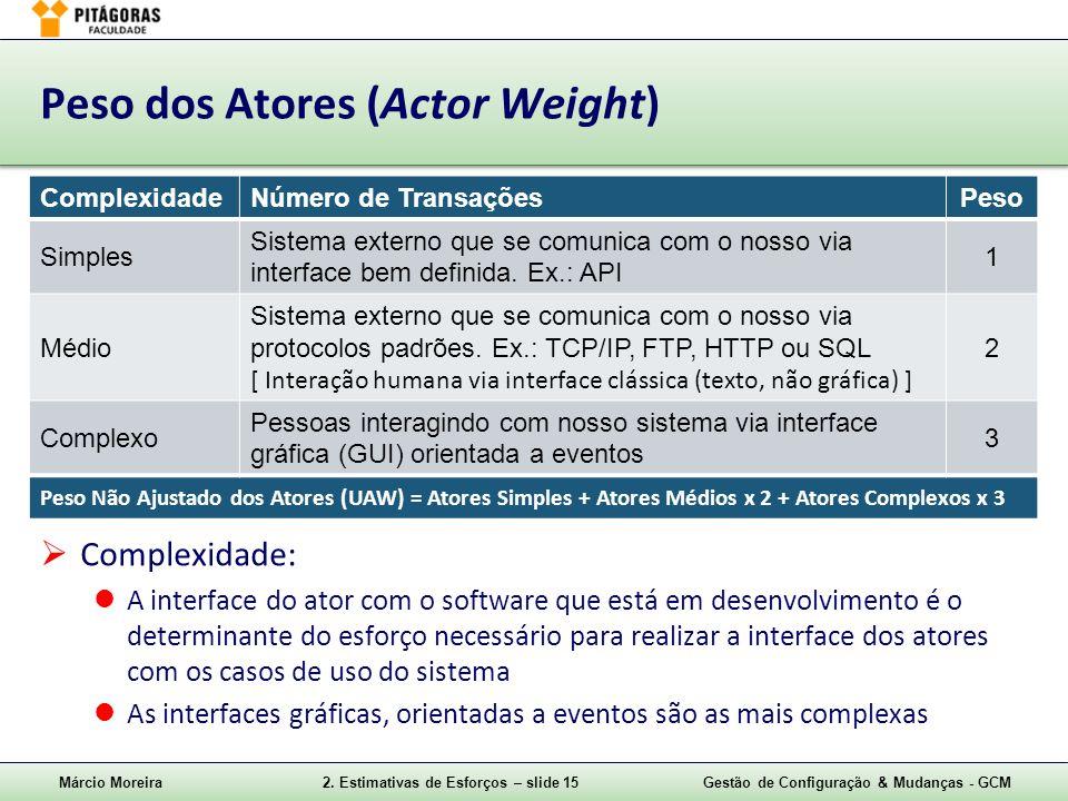 Peso dos Atores (Actor Weight)