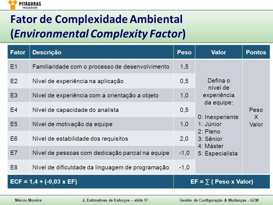 Fator de Complexidade Ambiental (Environmental Complexity Factor)