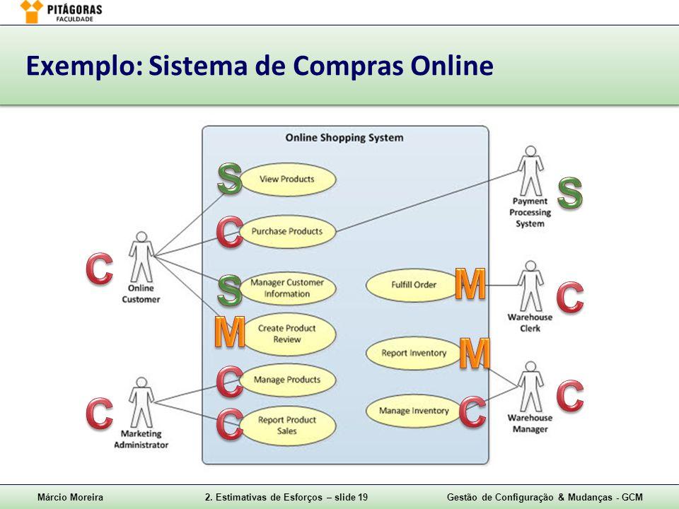 Exemplo: Sistema de Compras Online