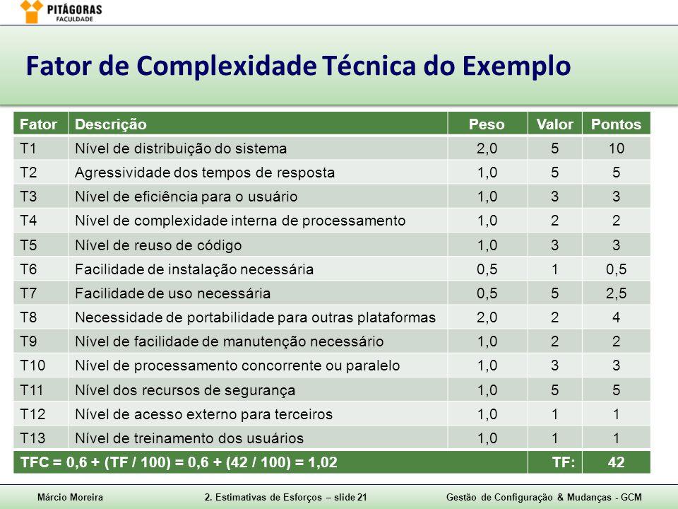 Fator de Complexidade Técnica do Exemplo