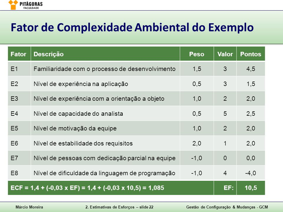 Fator de Complexidade Ambiental do Exemplo