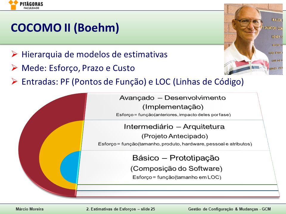 COCOMO II (Boehm) Avançado – Desenvolvimento (Implementação)