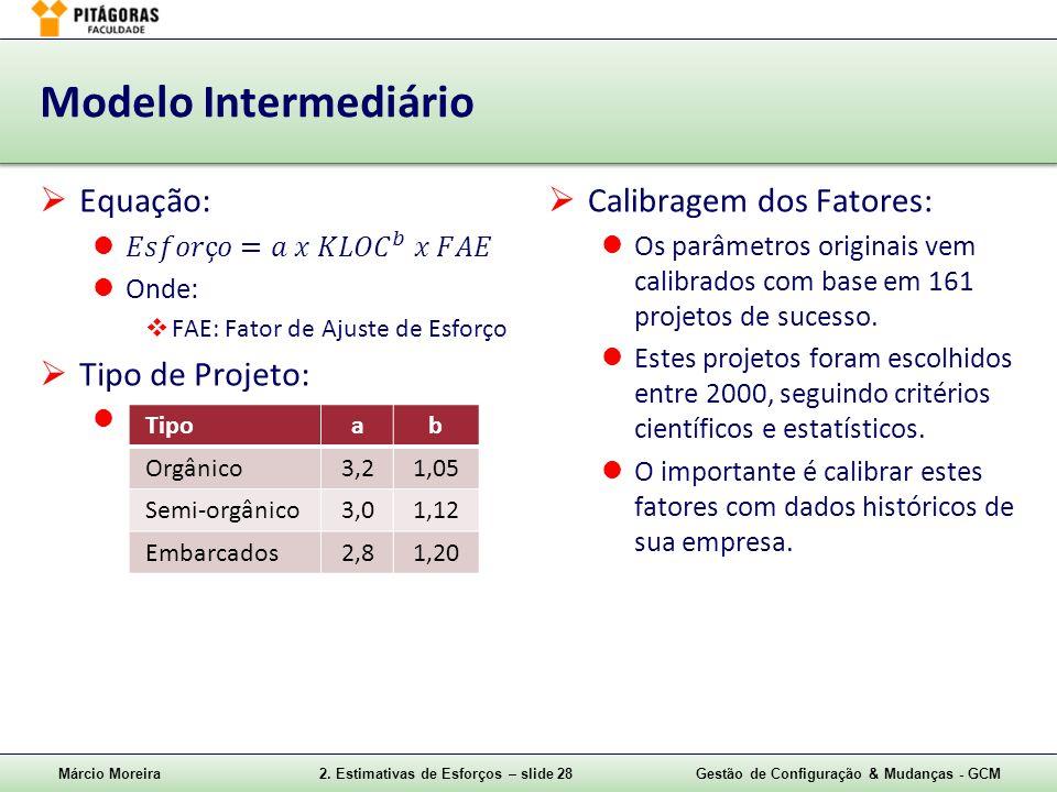 Modelo Intermediário Equação: Tipo de Projeto: Calibragem dos Fatores: