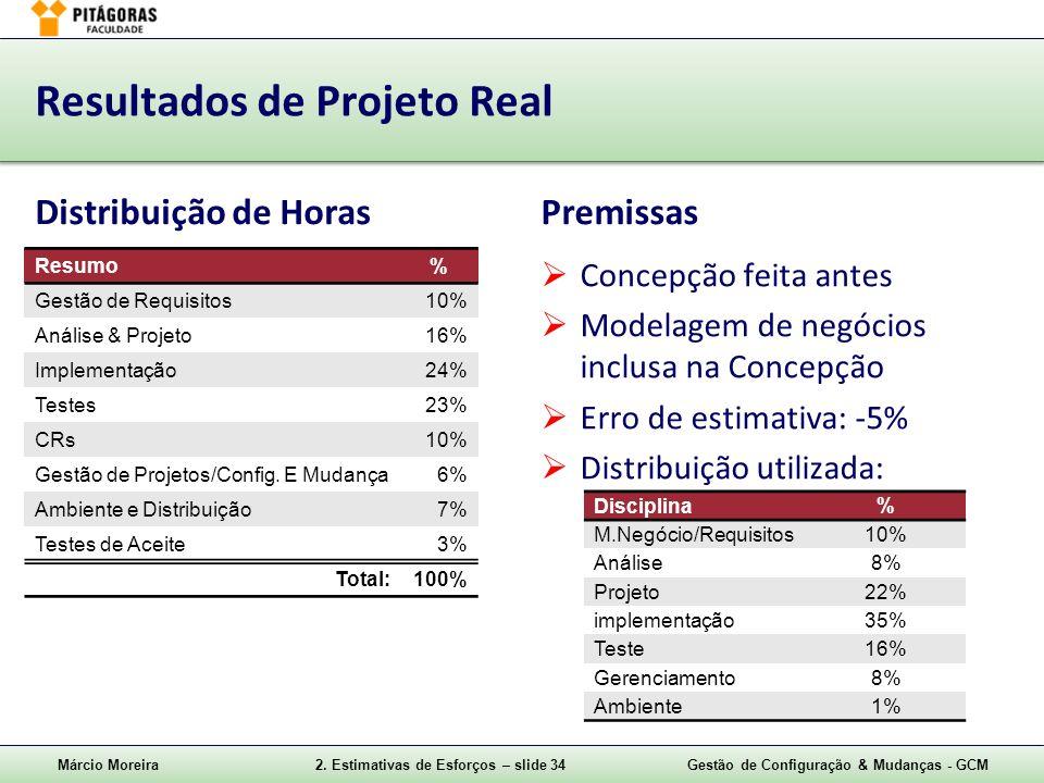 Resultados de Projeto Real