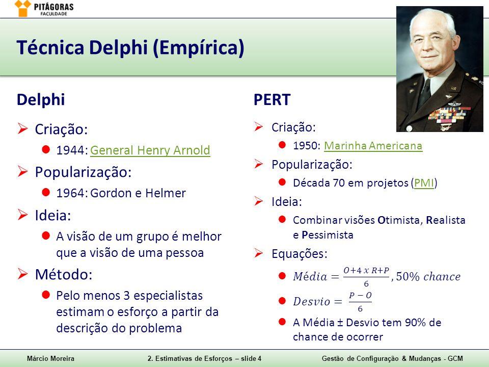 Técnica Delphi (Empírica)