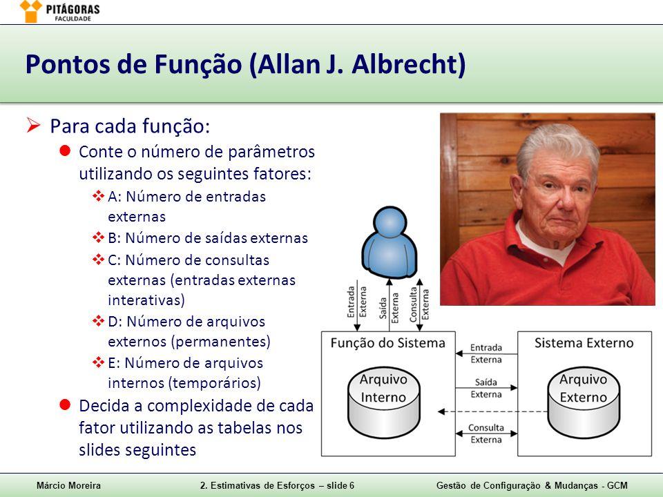 Pontos de Função (Allan J. Albrecht)