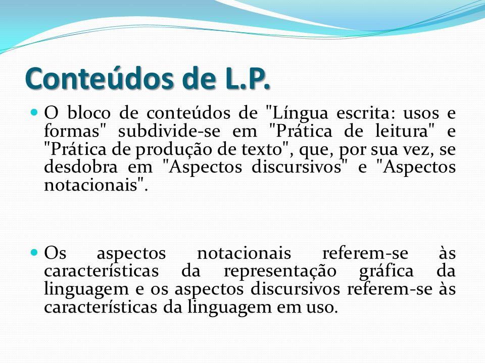 Conteúdos de L.P.