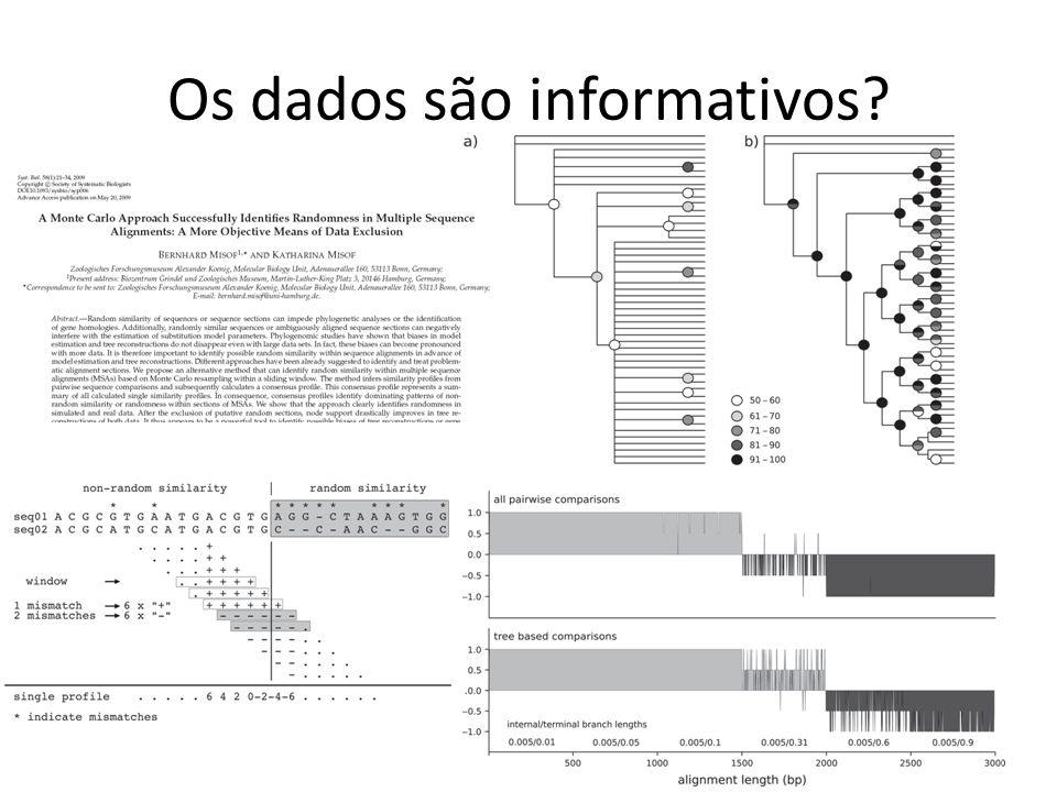 Os dados são informativos