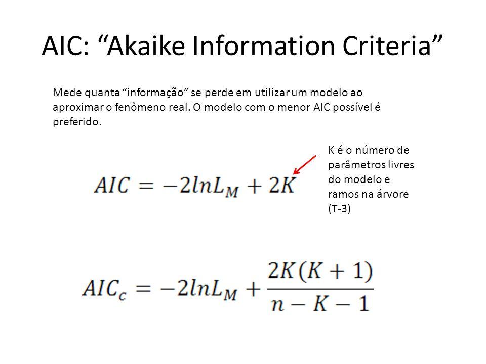 AIC: Akaike Information Criteria