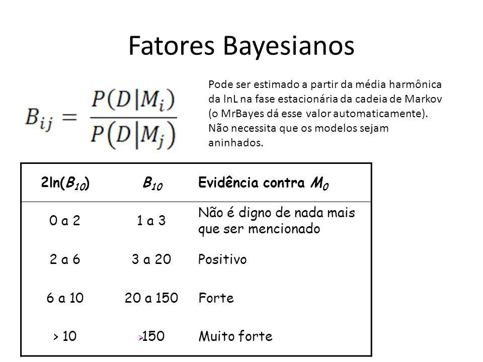 Fatores Bayesianos 2ln(B10) B10 Evidência contra M0 0 a 2 1 a 3