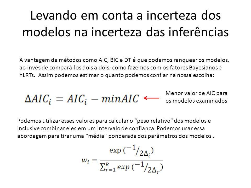Levando em conta a incerteza dos modelos na incerteza das inferências