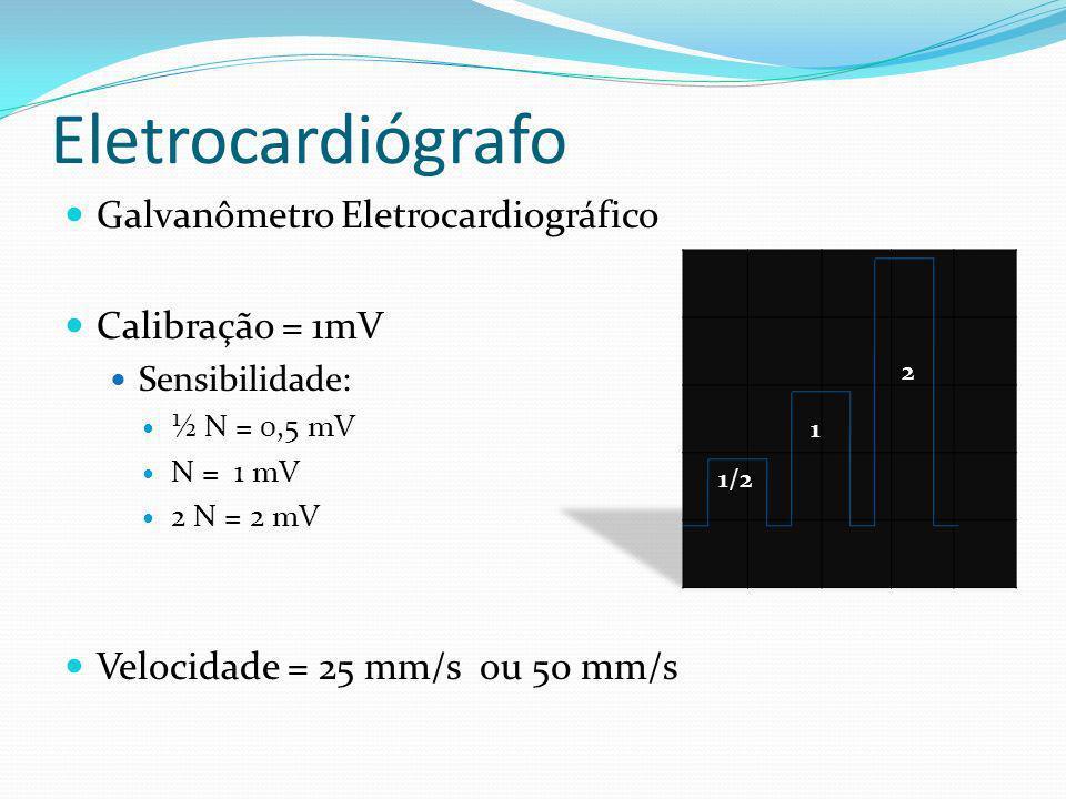 Eletrocardiógrafo Galvanômetro Eletrocardiográfico Calibração = 1mV