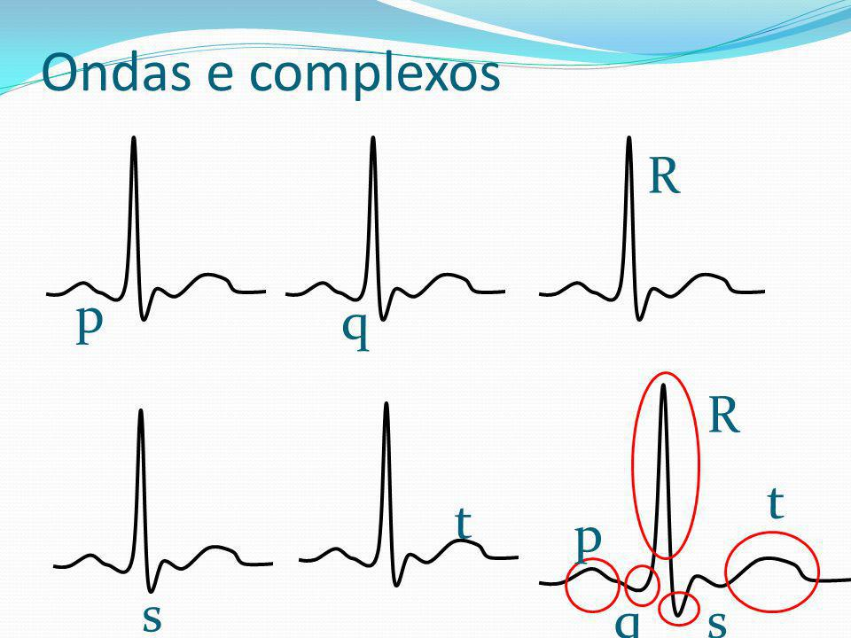 Ondas e complexos R p q R t t p s q s