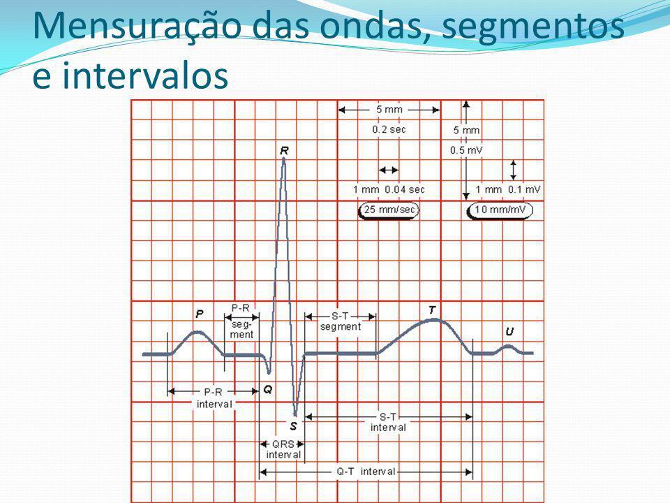 Mensuração das ondas, segmentos e intervalos