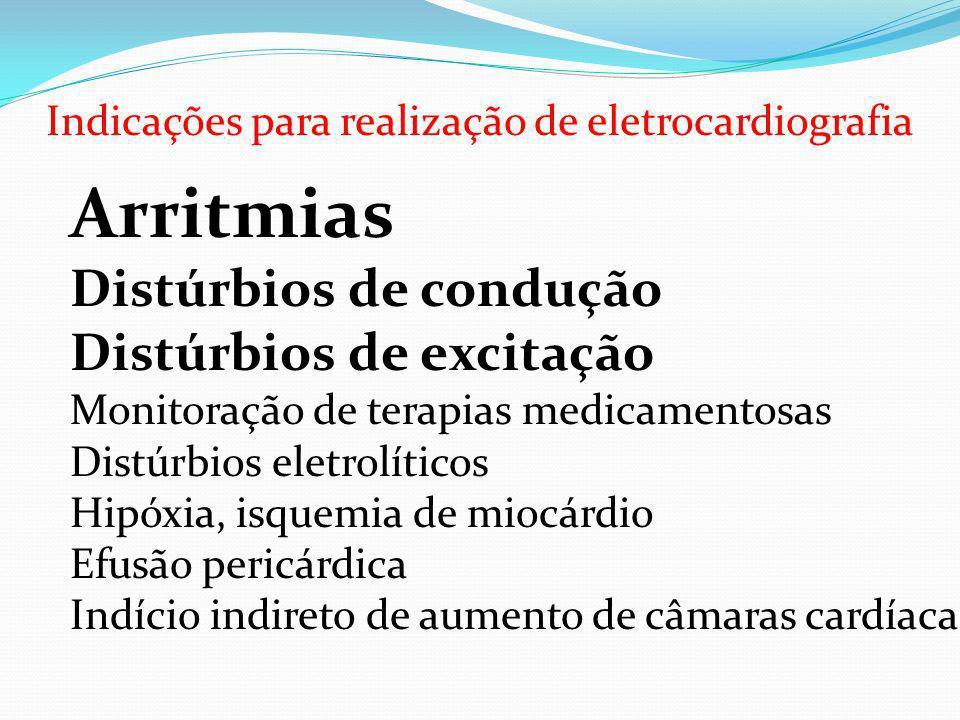 Indicações para realização de eletrocardiografia