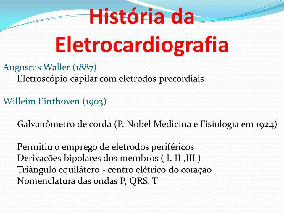 História da Eletrocardiografia
