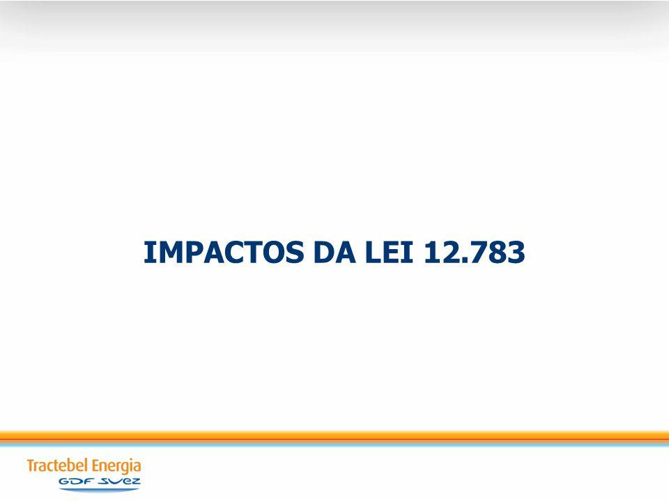 IMPACTOS DA LEI 12.783