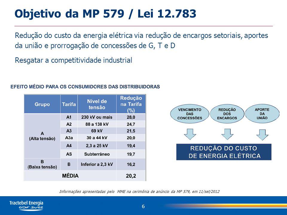 Objetivo da MP 579 / Lei 12.783