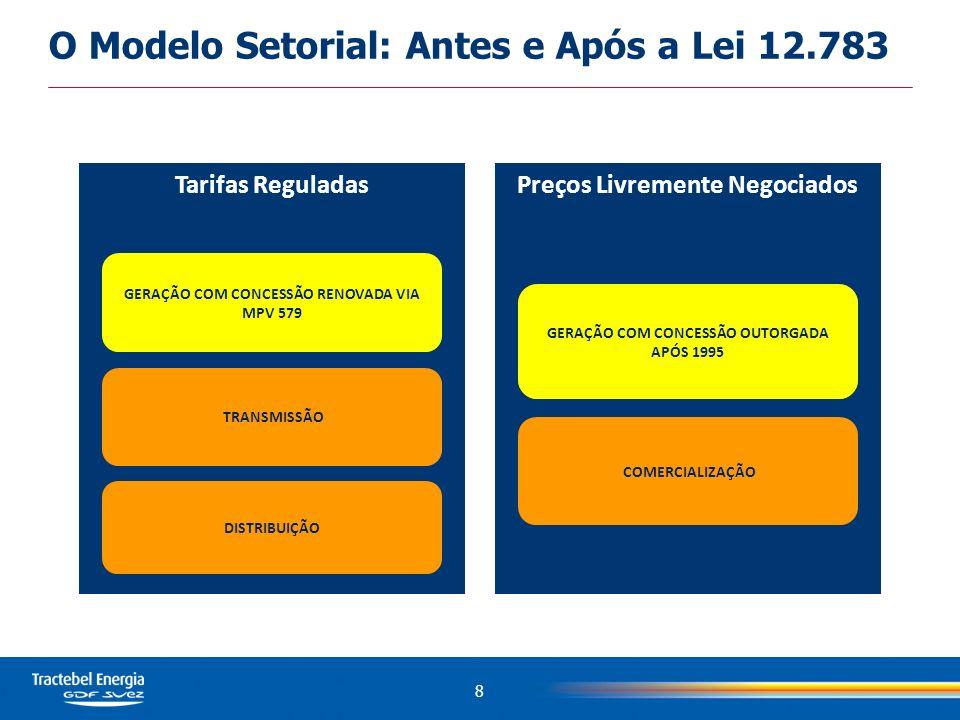 O Modelo Setorial: Antes e Após a Lei 12.783