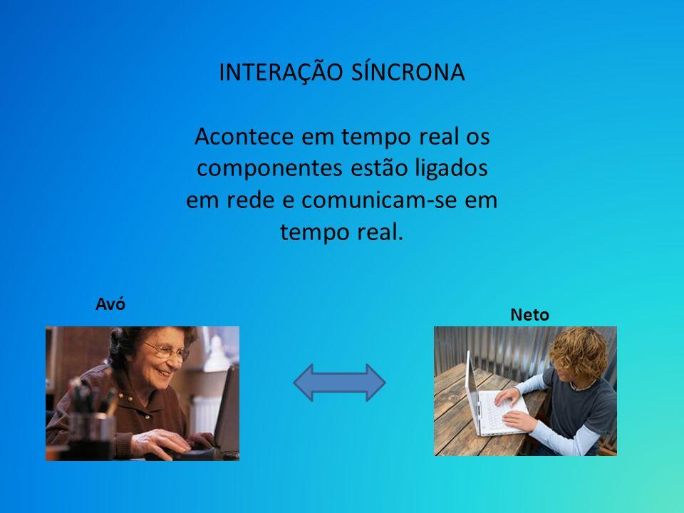 INTERAÇÃO SÍNCRONA Acontece em tempo real os componentes estão ligados em rede e comunicam-se em tempo real.