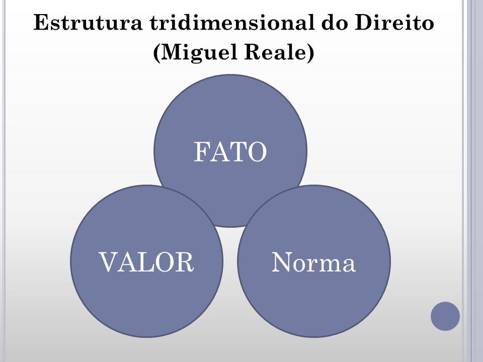 Estrutura tridimensional do Direito (Miguel Reale)