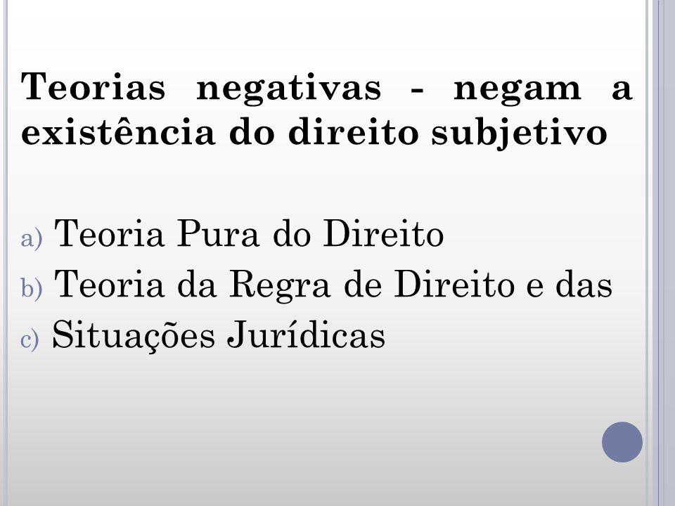 Teorias negativas - negam a existência do direito subjetivo