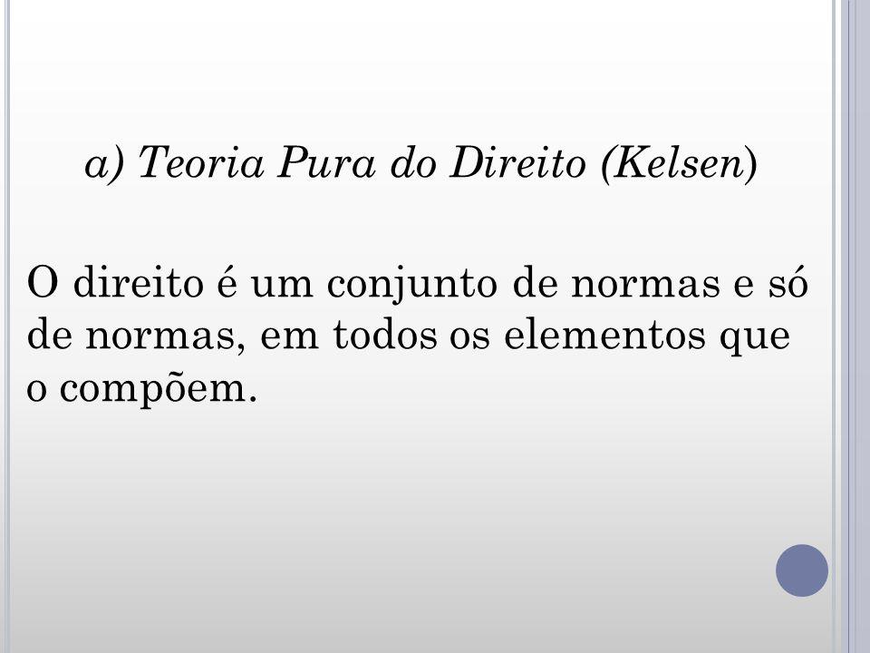 a) Teoria Pura do Direito (Kelsen) O direito é um conjunto de normas e só de normas, em todos os elementos que o compõem.