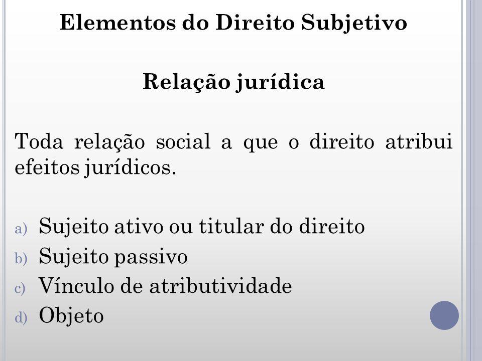 Elementos do Direito Subjetivo