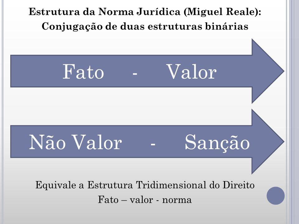 Fato - Valor Não Valor - Sanção