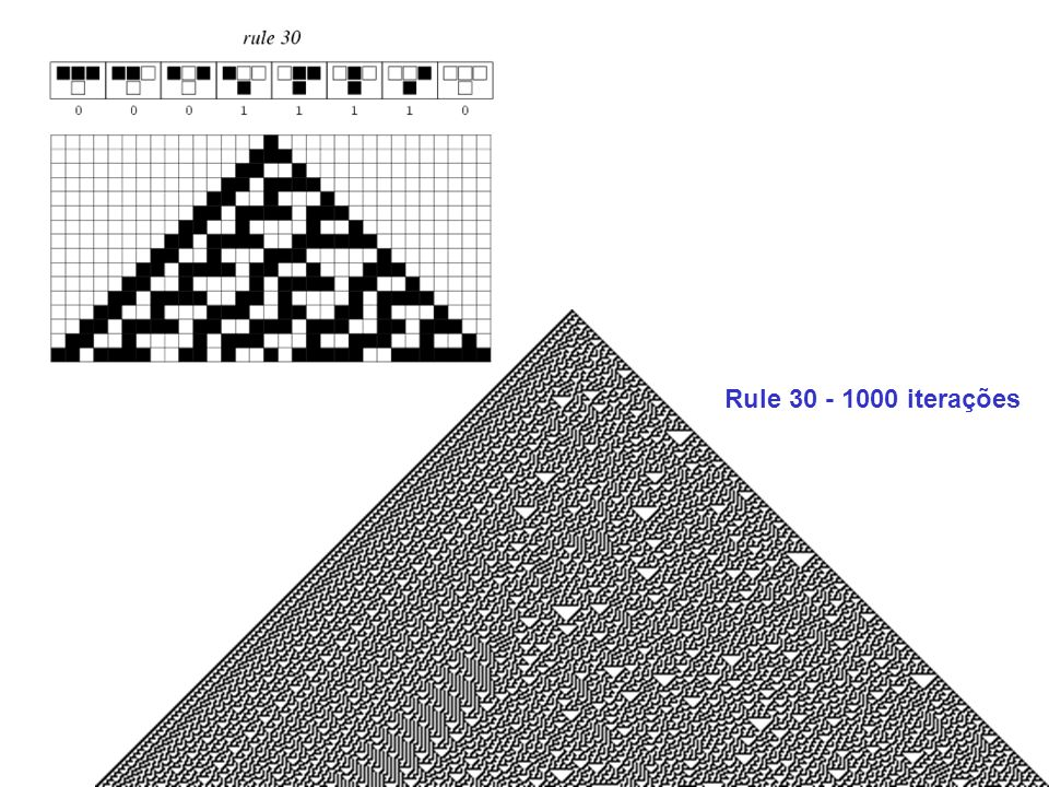 Rule 30 - 1000 iterações