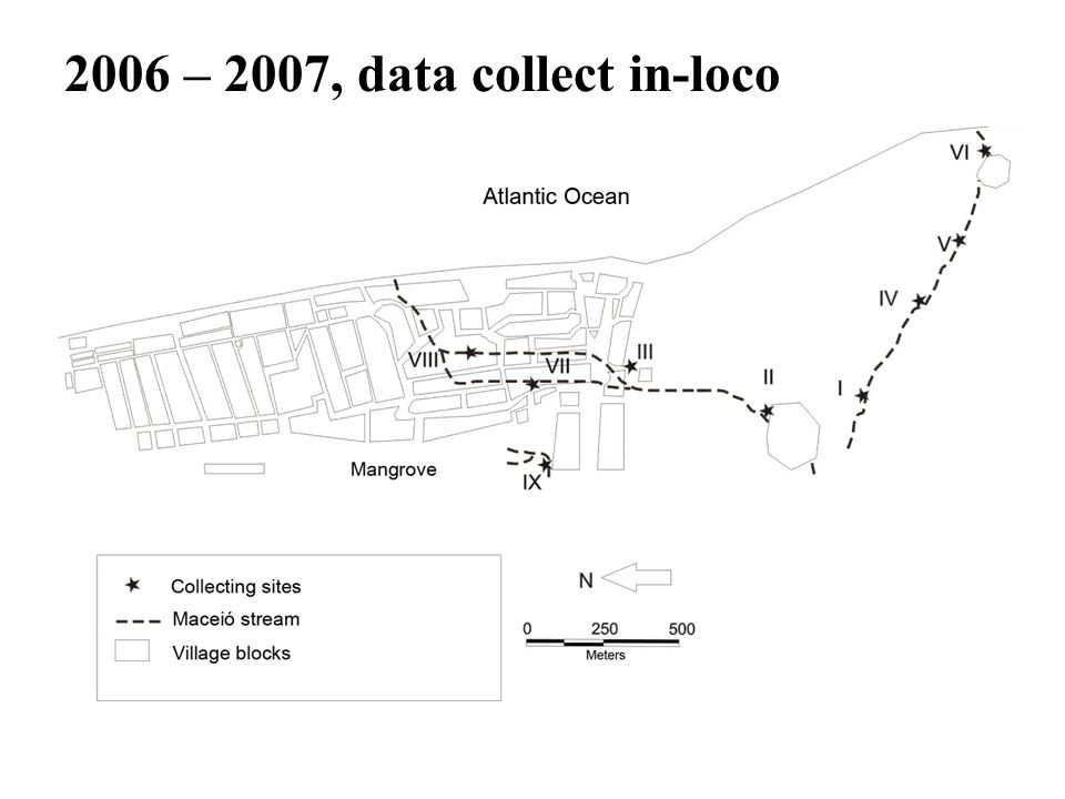 2006 – 2007, data collect in-loco