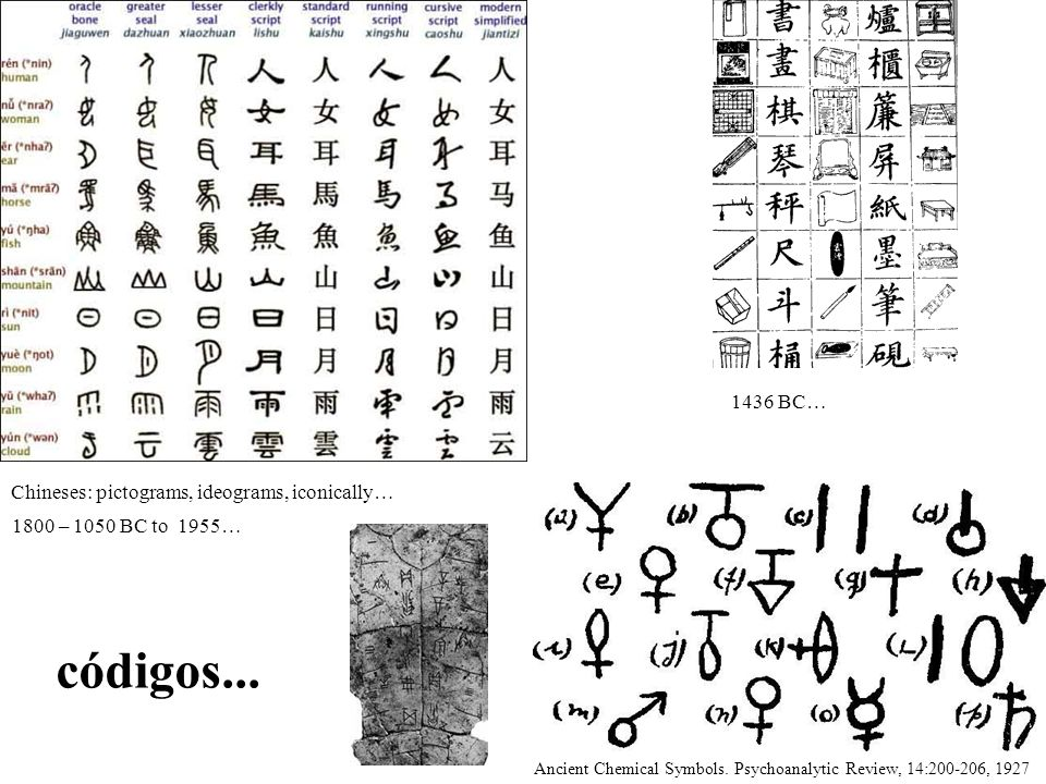 códigos... 1436 BC… Chineses: pictograms, ideograms, iconically…